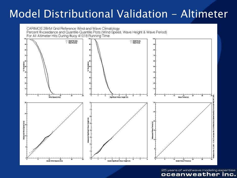 Model Distributional Validation - Altimeter
