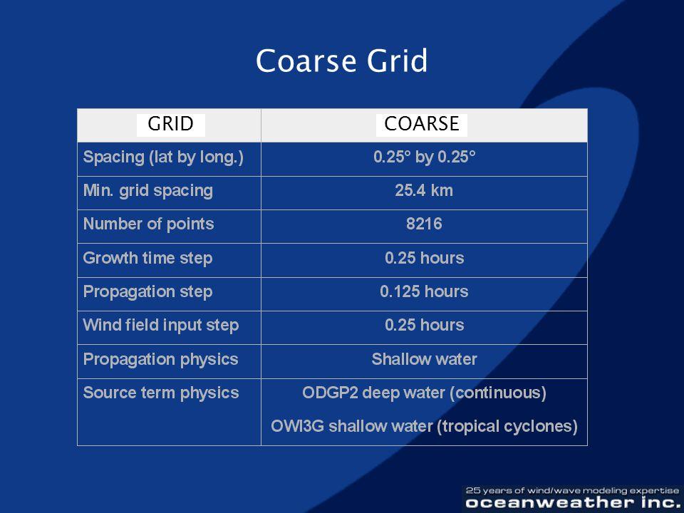 Coarse Grid GRIDCOARSE