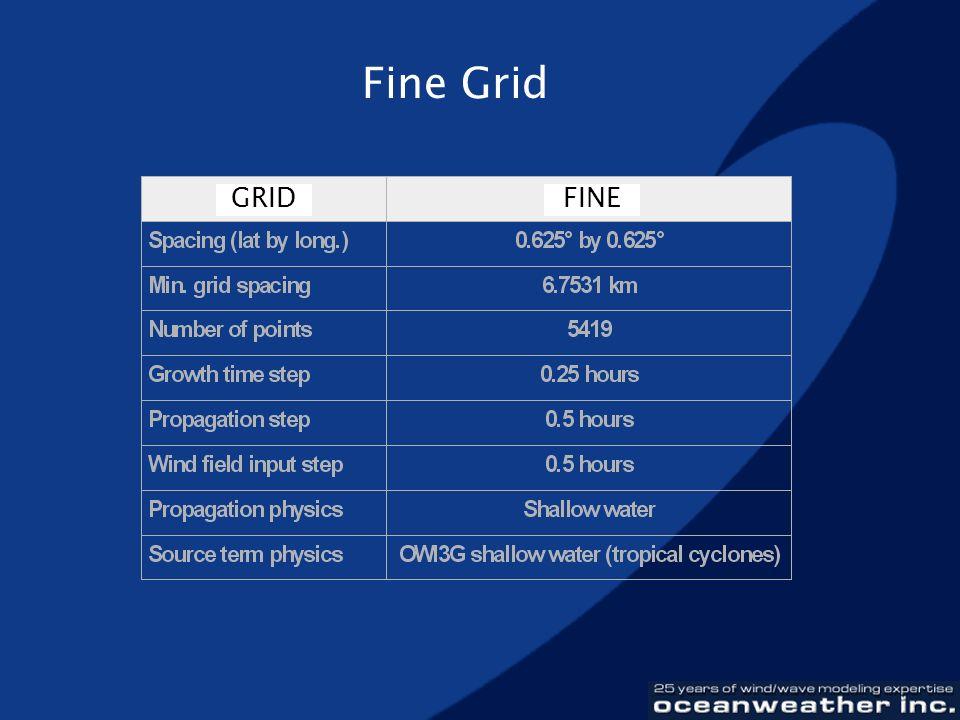 Fine Grid GRIDFINE