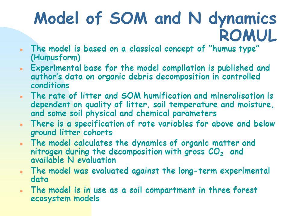 Flow chart of ROMUL model