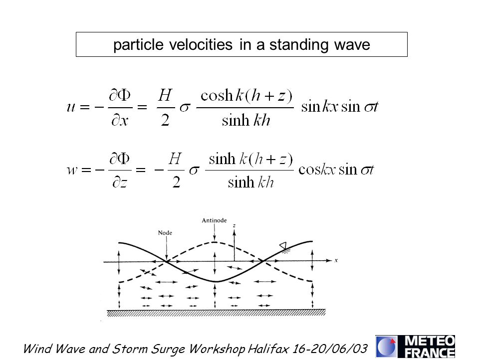 Wind Wave and Storm Surge Workshop Halifax 16-20/06/03 particle velocities in a standing wave