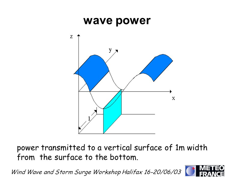 Wind Wave and Storm Surge Workshop Halifax 16-20/06/03 wave power power transmitted to a vertical surface of 1m width from the surface to the bottom.