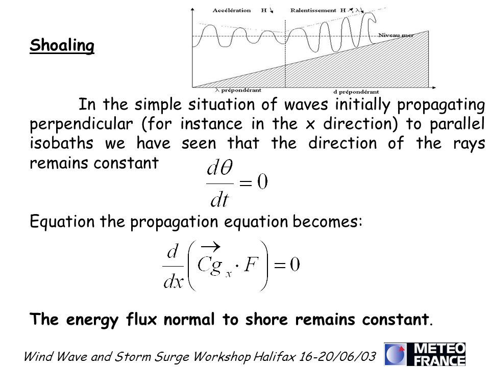 Wind Wave and Storm Surge Workshop Halifax 16-20/06/03 Shoaling In the simple situation of waves initially propagating perpendicular (for instance in