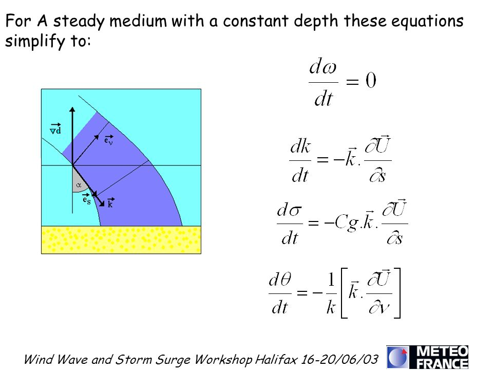 Wind Wave and Storm Surge Workshop Halifax 16-20/06/03 For A steady medium with a constant depth these equations simplify to: