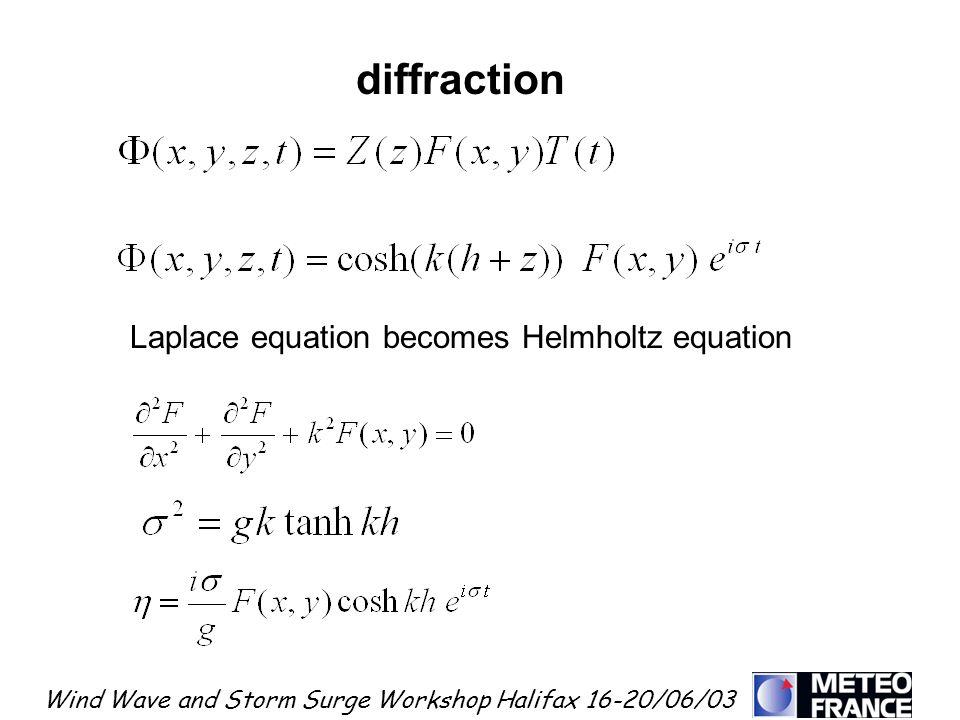 Wind Wave and Storm Surge Workshop Halifax 16-20/06/03 diffraction Laplace equation becomes Helmholtz equation