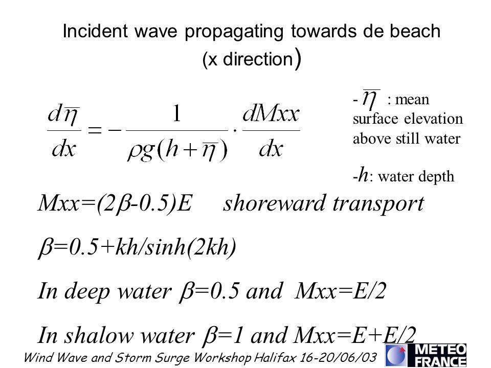 Wind Wave and Storm Surge Workshop Halifax 16-20/06/03 Incident wave propagating towards de beach (x direction ) Mxx=(2 -0.5)E shoreward transport =0.
