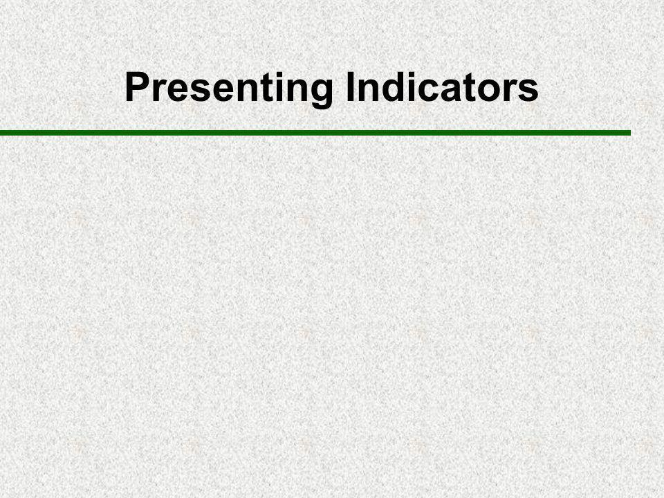 Presenting Indicators