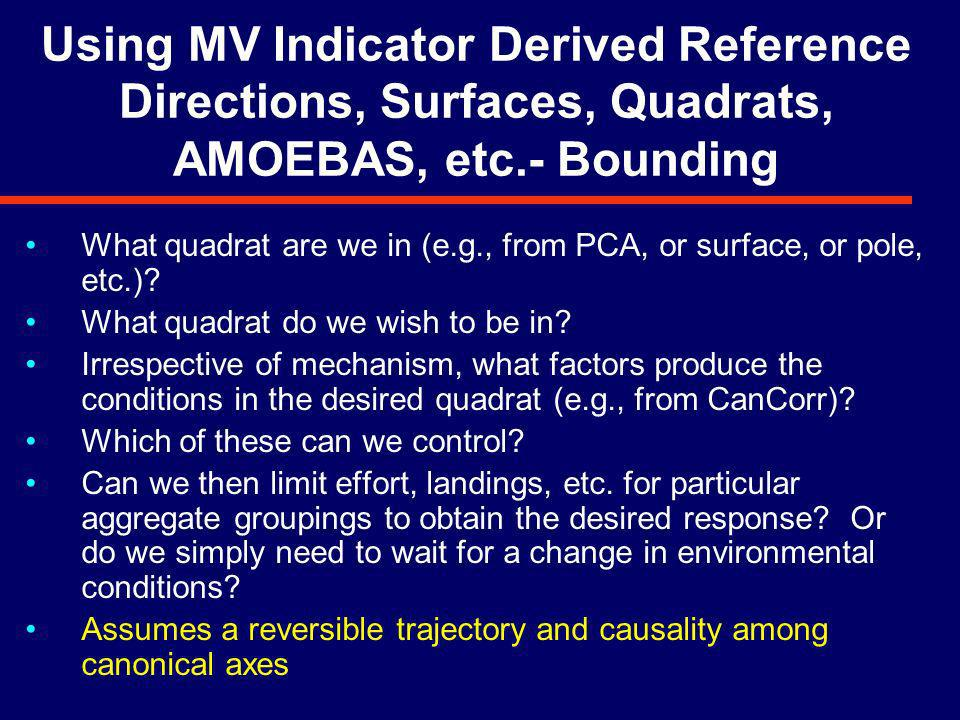 Using MV Indicator Derived Reference Directions, Surfaces, Quadrats, AMOEBAS, etc.- Bounding What quadrat are we in (e.g., from PCA, or surface, or pole, etc.).
