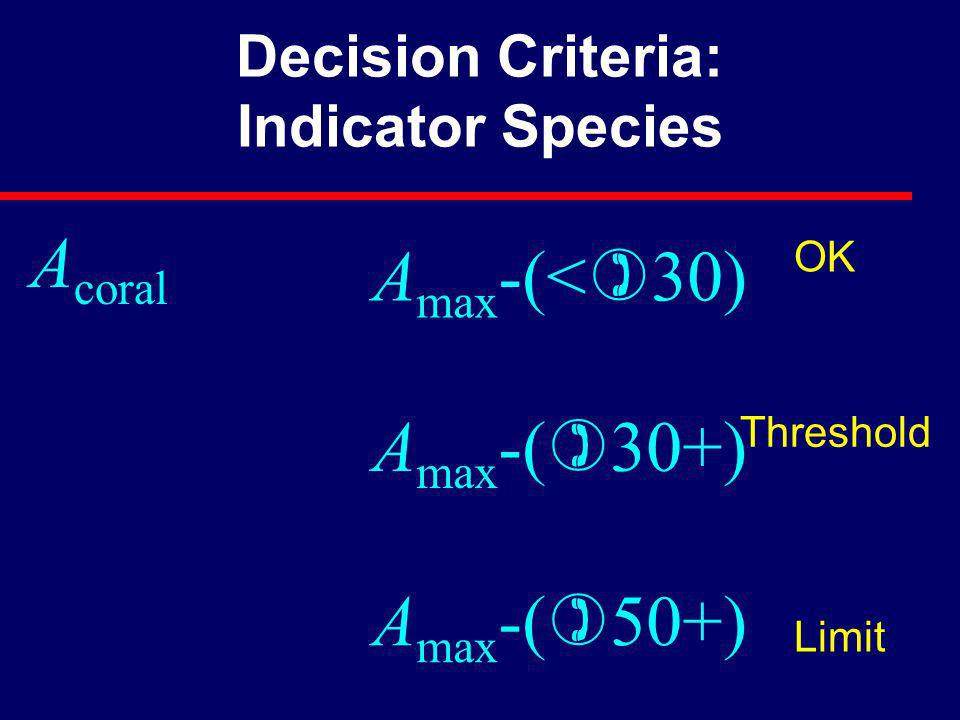 Decision Criteria: Indicator Species A coral Limit OK A max -( ) 30+) A max -( ) 50+) A max -(< ) 30) Threshold
