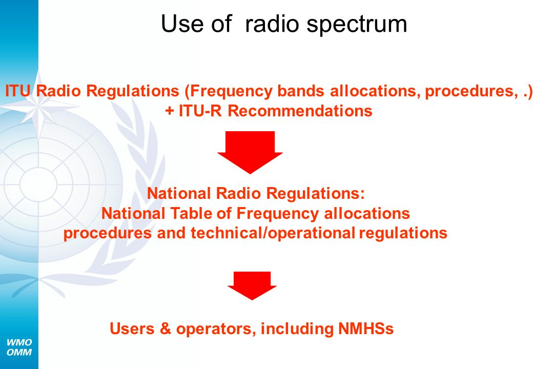 Use of radio spectrum ITU Radio Regulations (Frequency bands allocations, procedures,.) + ITU-R Recommendations National Radio Regulations: National Table of Frequency allocations procedures and technical/operational regulations Users & operators, including NMHSs