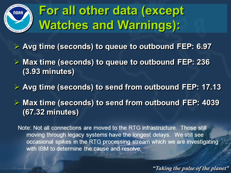 Taking the pulse of the planet For all other data (except Watches and Warnings): Avg time (seconds) to queue to outbound FEP: 6.97 Max time (seconds)