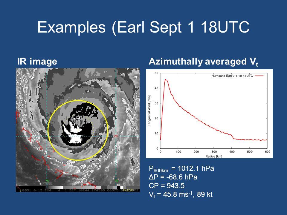 Examples (Darby June 26 06 UTC) IR imageAzimuthally averaged V t P 600km = 1011.7 hPa ΔP = -52.9 hPa CP = 958.8 V t = 44.3 ms -1, 86.1 kt