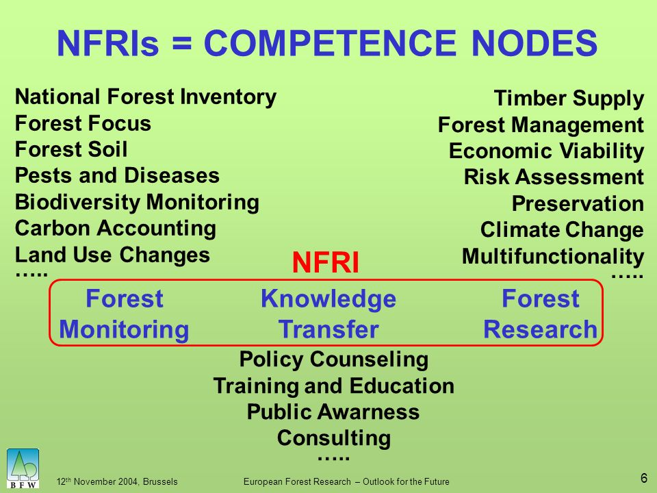 12 th November 2004, BrusselsEuropean Forest Research – Outlook for the Future 6 NFRIs = COMPETENCE NODES Forest Monitoring National Forest Inventory