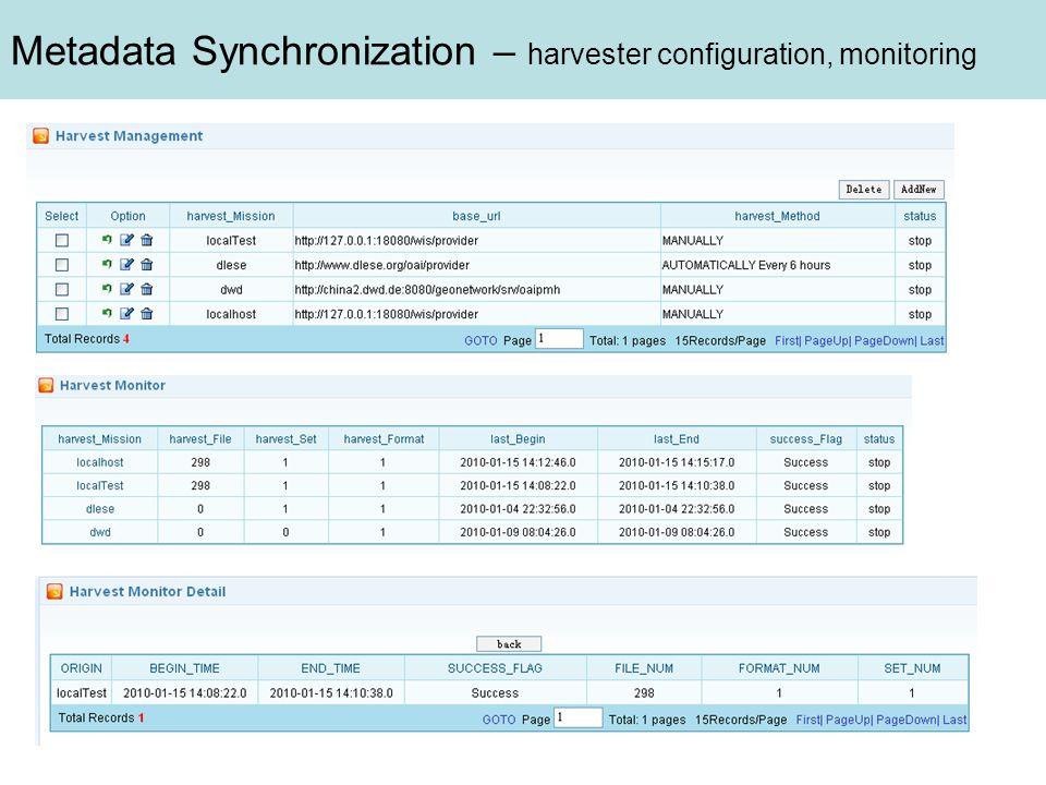 Metadata Synchronization – harvester configuration, monitoring