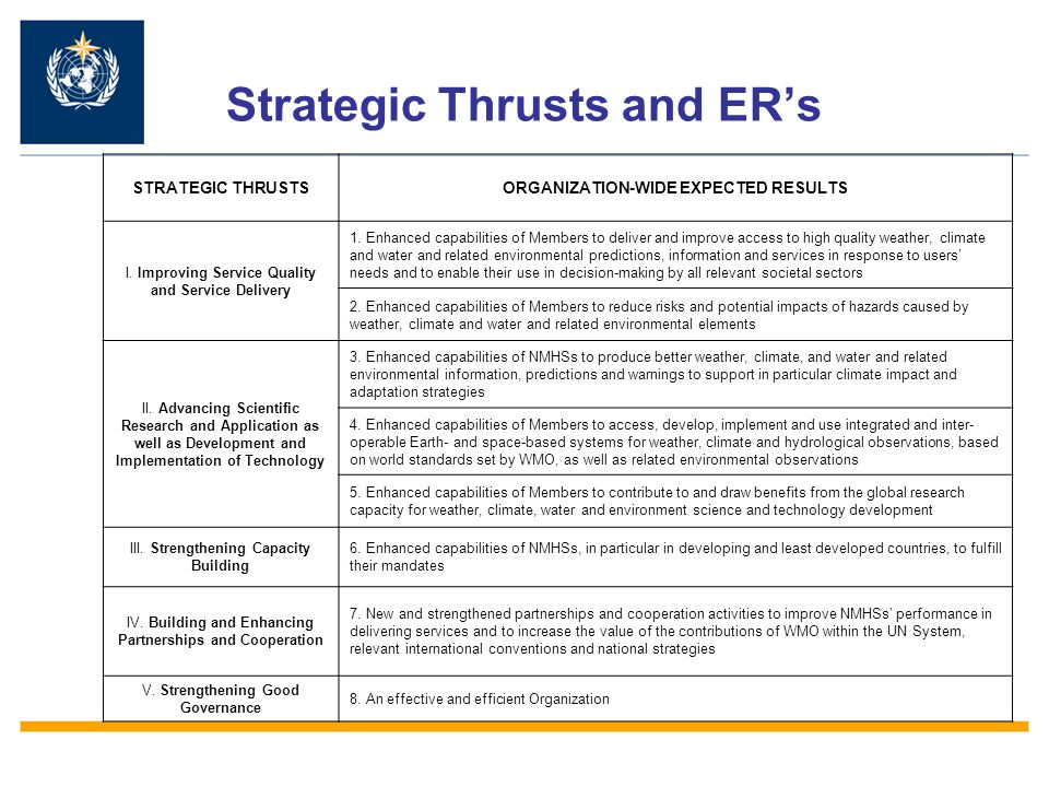 Strategic Thrusts and ERs STRATEGIC THRUSTSORGANIZATION-WIDE EXPECTED RESULTS I.
