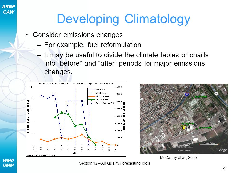 AREP GAW Section 12 – Air Quality Forecasting Tools 21 Developing Climatology Consider emissions changes –For example, fuel reformulation –It may be u