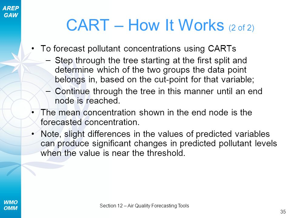 AREP GAW Section 12 – Air Quality Forecasting Tools 35 CART – How It Works (2 of 2) To forecast pollutant concentrations using CARTs – Step through th