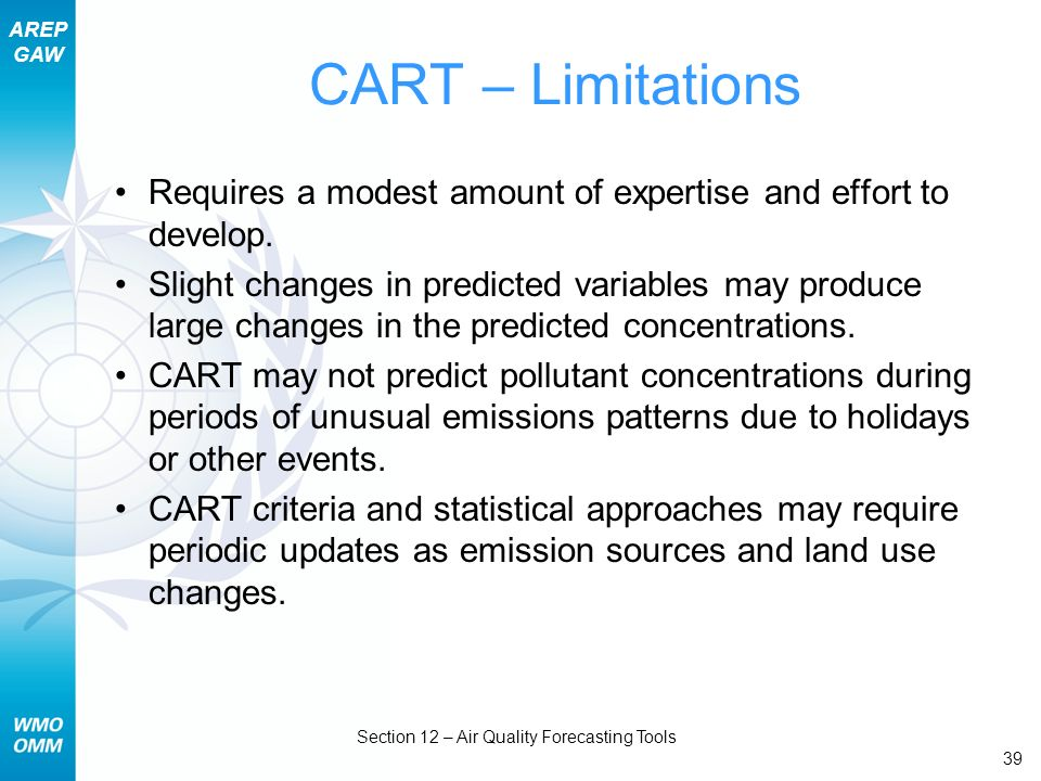 AREP GAW Section 12 – Air Quality Forecasting Tools 39 CART – Limitations Requires a modest amount of expertise and effort to develop. Slight changes