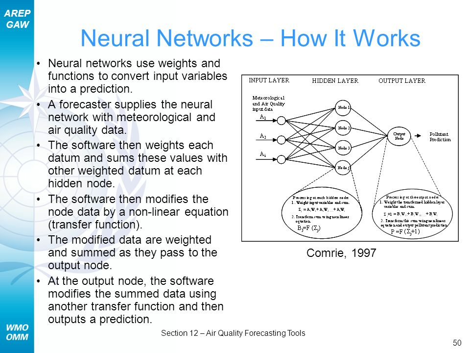 AREP GAW Section 12 – Air Quality Forecasting Tools 50 Neural Networks – How It Works Neural networks use weights and functions to convert input varia