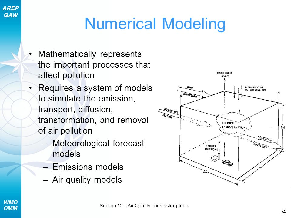 AREP GAW Section 12 – Air Quality Forecasting Tools 54 Numerical Modeling Mathematically represents the important processes that affect pollution Requ