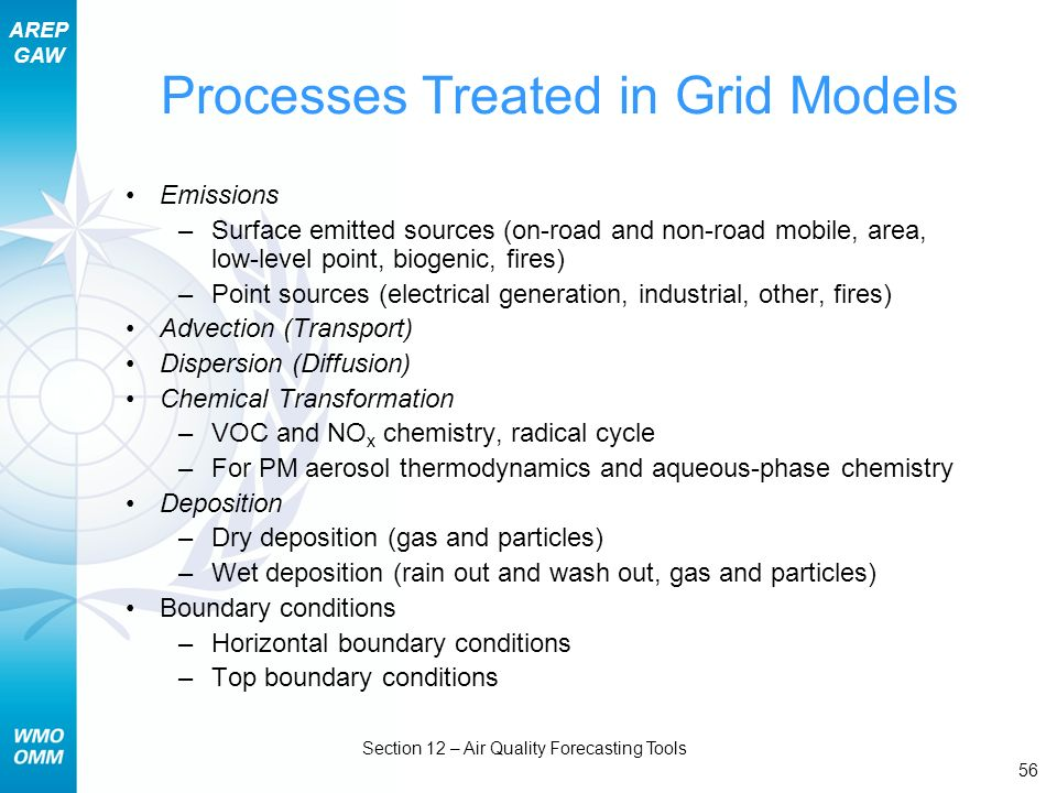 AREP GAW Section 12 – Air Quality Forecasting Tools 56 Processes Treated in Grid Models Emissions –Surface emitted sources (on-road and non-road mobil