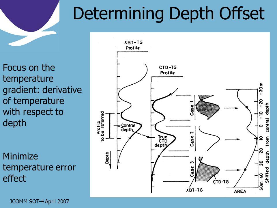 JCOMM SOT-4 April 2007 Determining Depth Offset Focus on the temperature gradient: derivative of temperature with respect to depth Minimize temperature error effect