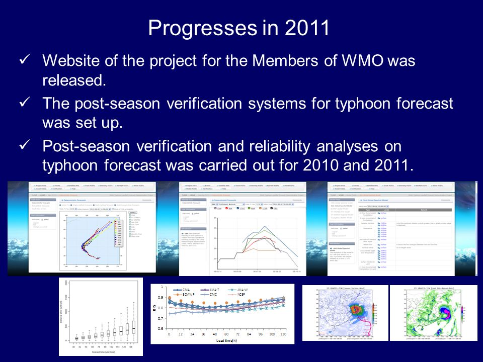 Progresses in 2011 Website of the project for the Members of WMO was released.