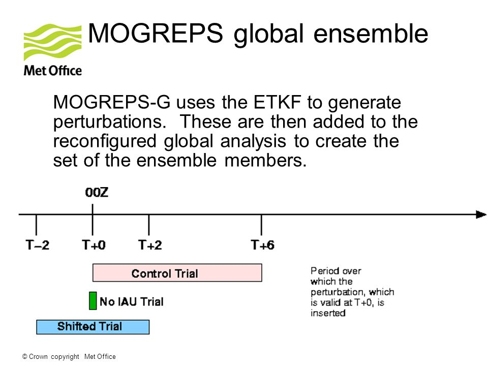 © Crown copyright Met Office MOGREPS global ensemble MOGREPS-G uses the ETKF to generate perturbations. These are then added to the reconfigured globa