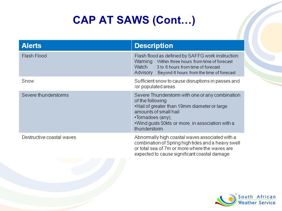 CAP AT SAWS (Cont…) AlertsDescription Flash FloodFlash flood as defined by SAFFG work instruction Warning : Within three hours from time of forecast W