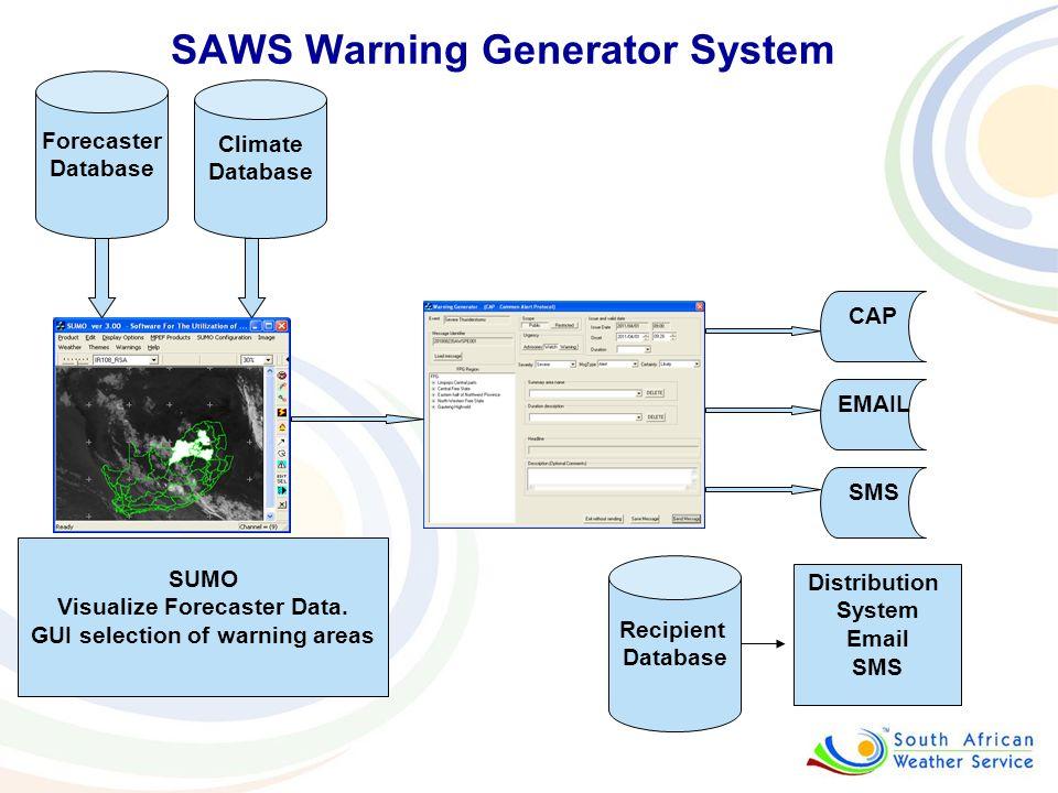 SAWS Warning Generator System SUMO Visualize Forecaster Data. GUI selection of warning areas Forecaster Database Climate Database CAP EMAIL SMS Recipi