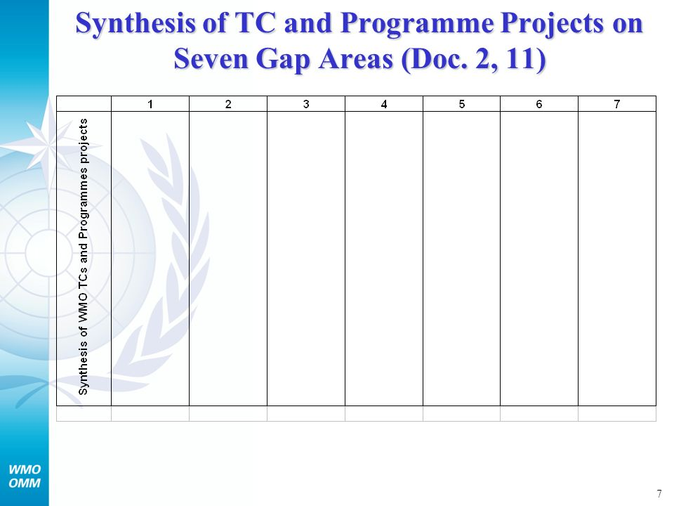 7 Synthesis of TC and Programme Projects on Seven Gap Areas (Doc. 2, 11)
