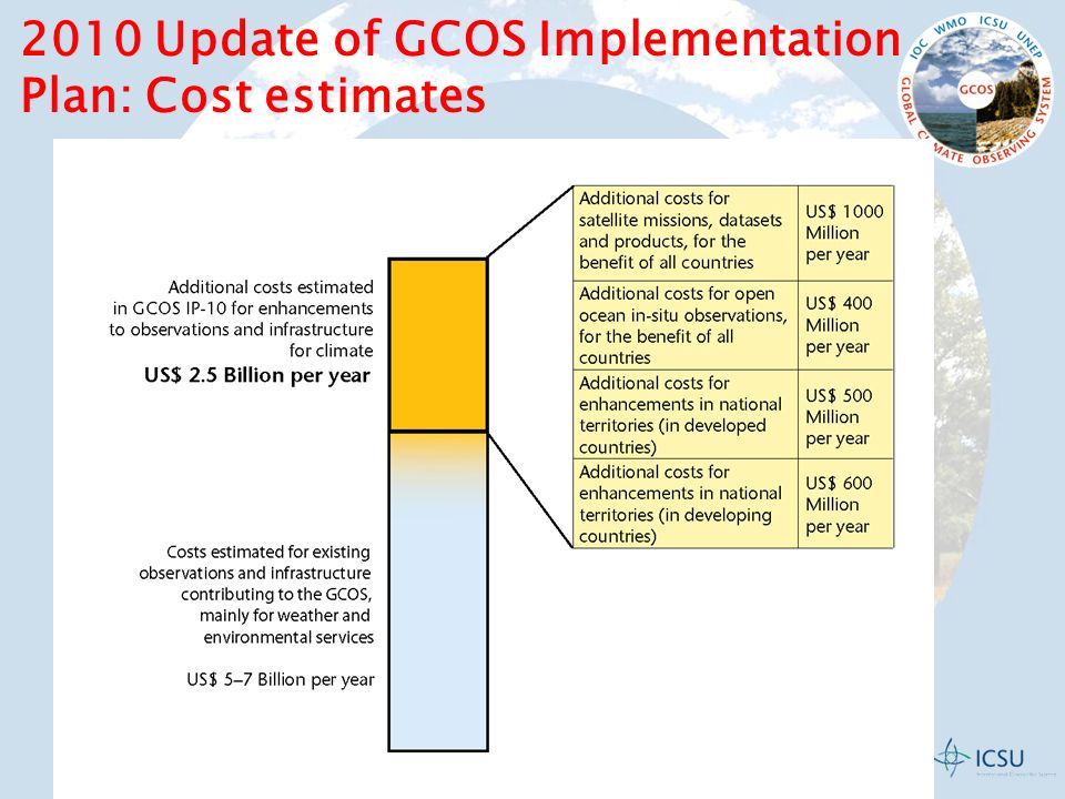 2010 Update of GCOS Implementation Plan: Cost estimates