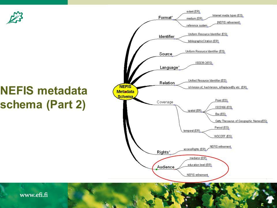 NEFIS metadata schema (Part 2)