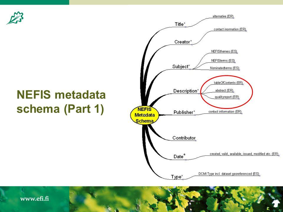 NEFIS metadata schema (Part 1)