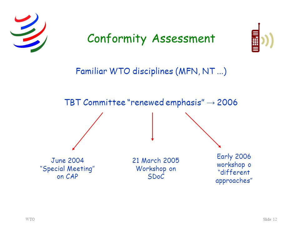 WTOSlide 12 Conformity Assessment Familiar WTO disciplines (MFN, NT...) TBT Committee renewed emphasis 2006 21 March 2005 Workshop on SDoC Early 2006 workshop o different approaches June 2004 Special Meeting on CAP