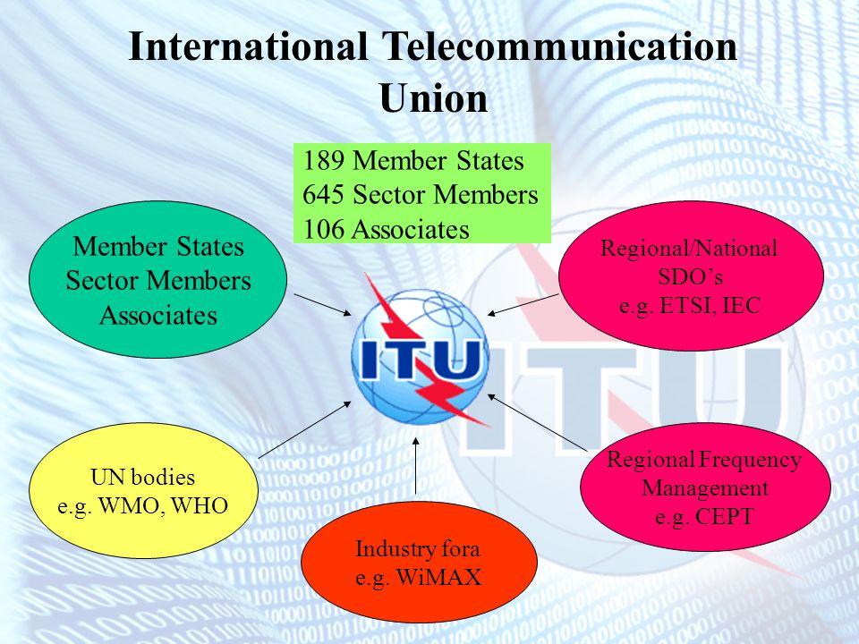 Member States Sector Members Associates UN bodies e.g. WMO, WHO Regional/National SDOs e.g. ETSI, IEC Regional Frequency Management e.g. CEPT Industry
