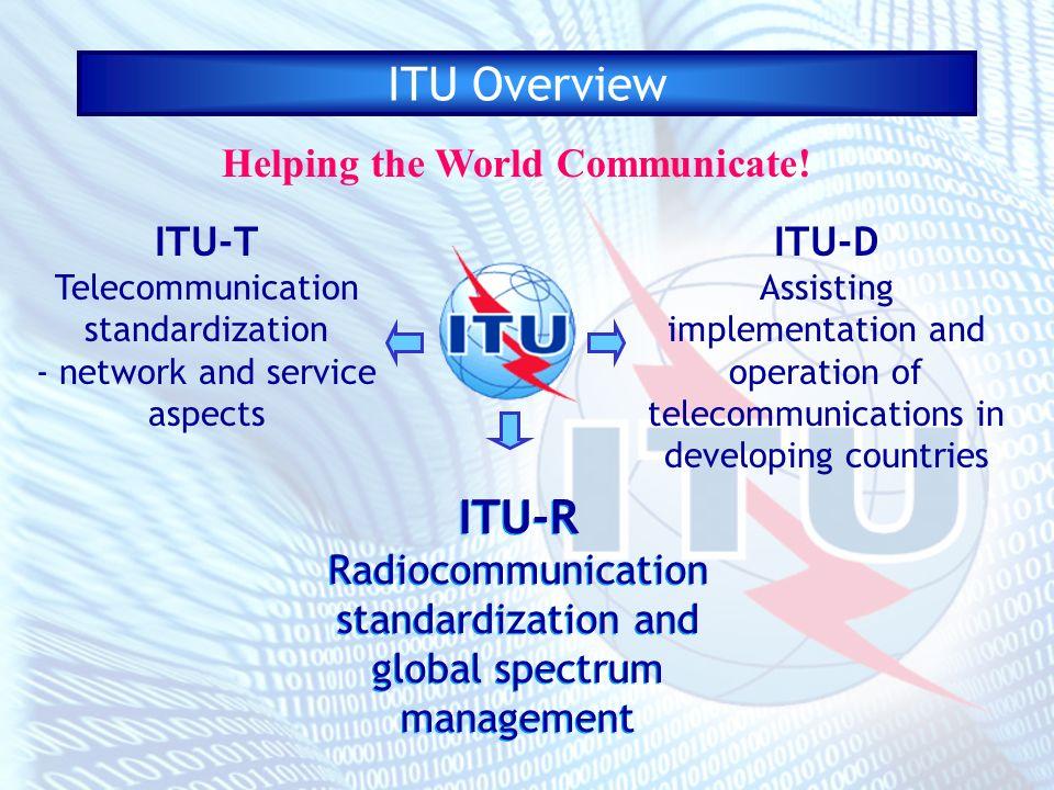 Objectives of ITU-R Global coordination of radiocommunications ITU Radio Regulations International Spectrum Management Frequency Plans
