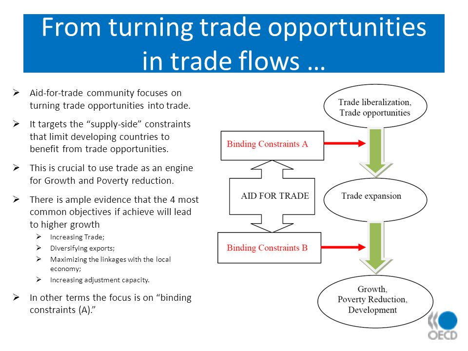From turning trade opportunities in trade flows … Aid-for-trade community focuses on turning trade opportunities into trade. It targets the supply-sid