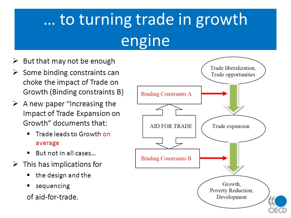 … to turning trade in growth engine But that may not be enough Some binding constraints can choke the impact of Trade on Growth (Binding constraints B) A new paper Increasing the Impact of Trade Expansion on Growth documents that: Trade leads to Growth on average But not in all cases… This has implications for the design and the sequencing of aid-for-trade.