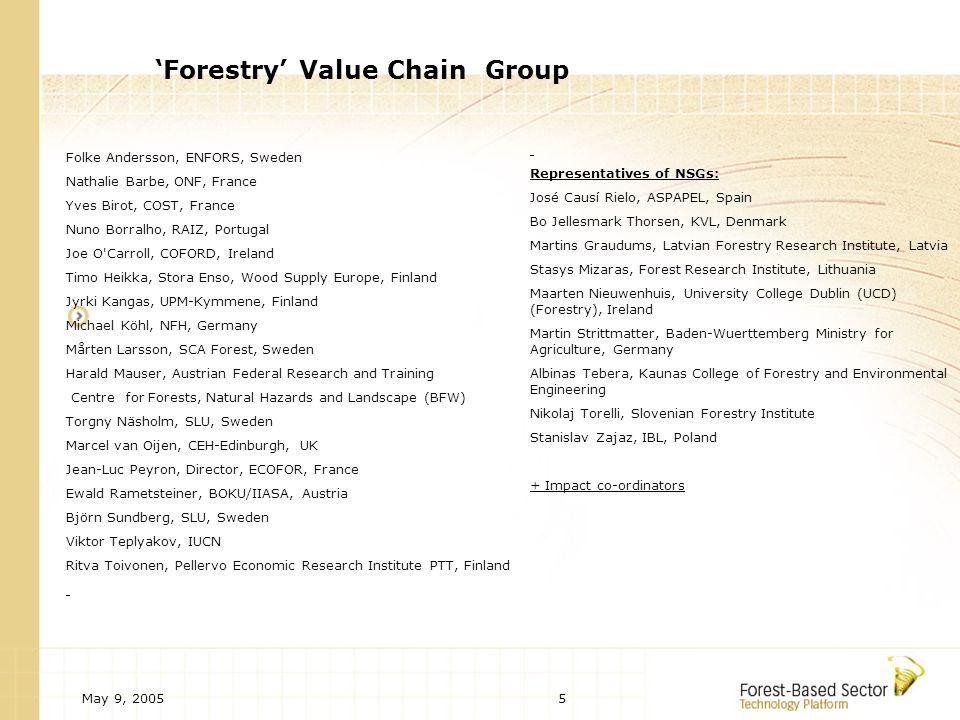 May 9, 20055 Forestry Value Chain Group Folke Andersson, ENFORS, Sweden Nathalie Barbe, ONF, France Yves Birot, COST, France Nuno Borralho, RAIZ, Port