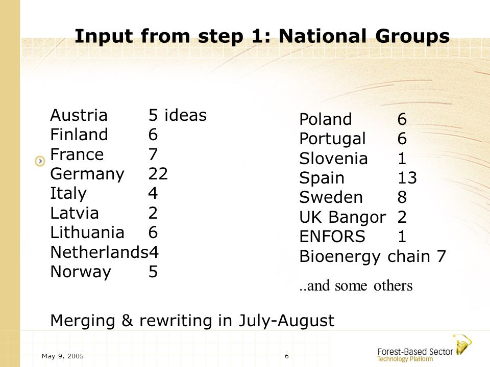 May 9, 20056 Input from step 1: National Groups Austria 5 ideas Finland 6 France 7 Germany 22 Italy 4 Latvia 2 Lithuania 6 Netherlands4 Norway 5 Merging & rewriting in July-August Poland 6 Portugal6 Slovenia 1 Spain 13 Sweden 8 UK Bangor 2 ENFORS 1 Bioenergy chain 7..and some others