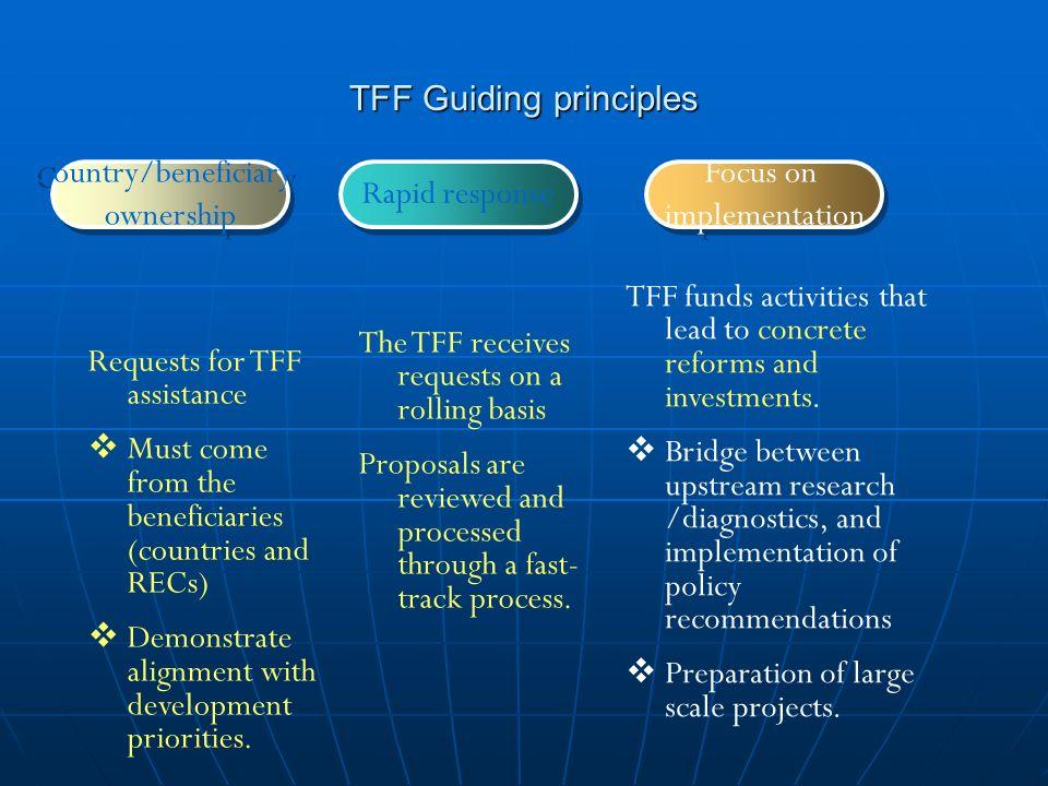 III Partnerships approach to Trade Facilitation