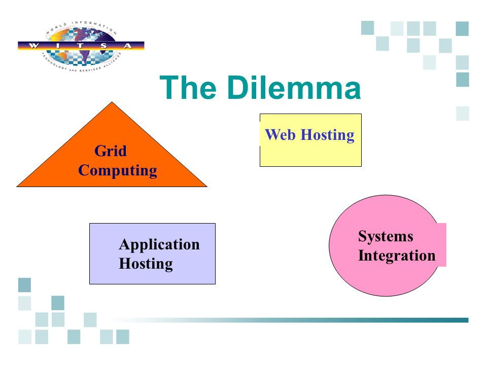 The Dilemma Grid Computing Systems Integration Application Hosting Web Hosting