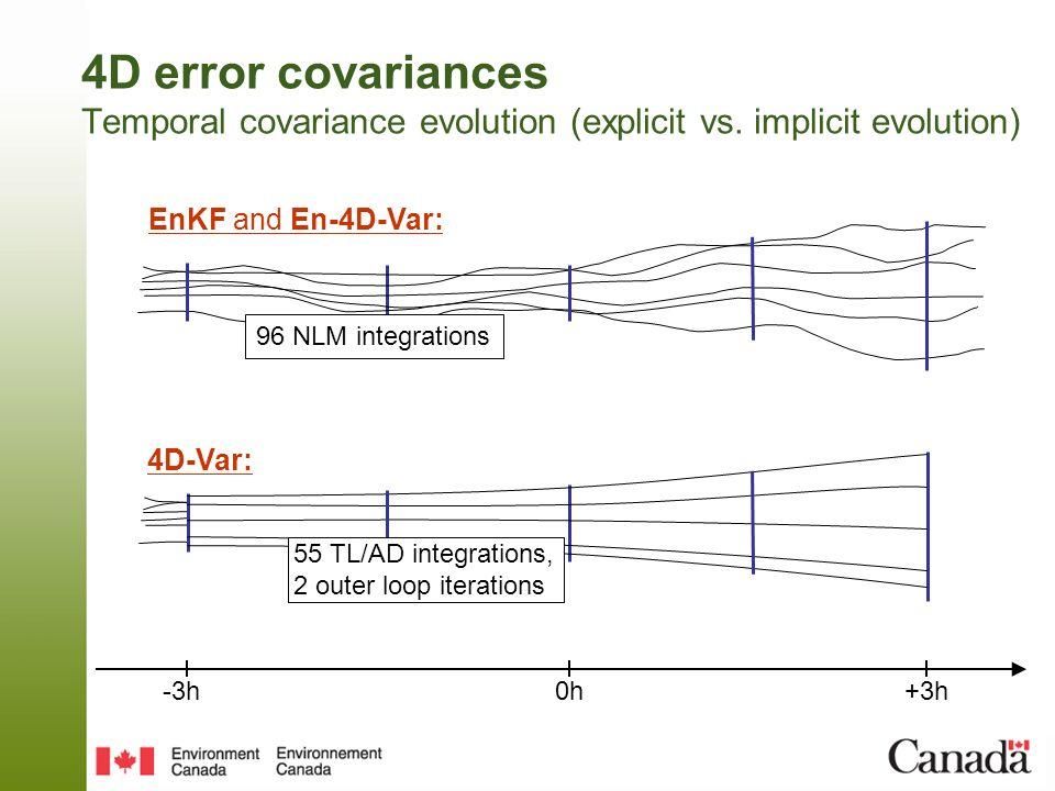 4D error covariances Temporal covariance evolution (explicit vs. implicit evolution) EnKF and En-4D-Var: 4D-Var: -3h0h+3h 96 NLM integrations 55 TL/AD