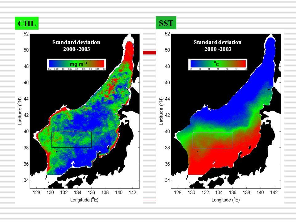 CHL SST Standard deviation 2000~2003 Standard deviation 2000~2003