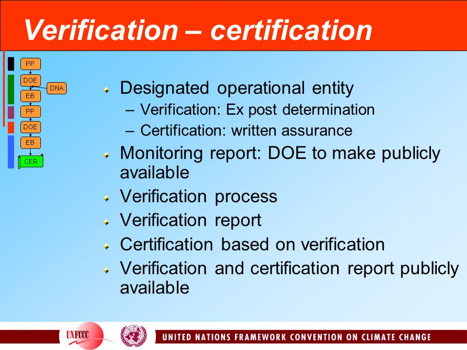 PP DOE EB PP DOE EB DNA CER Verification – certification Designated operational entity –Verification: Ex post determination –Certification: written as