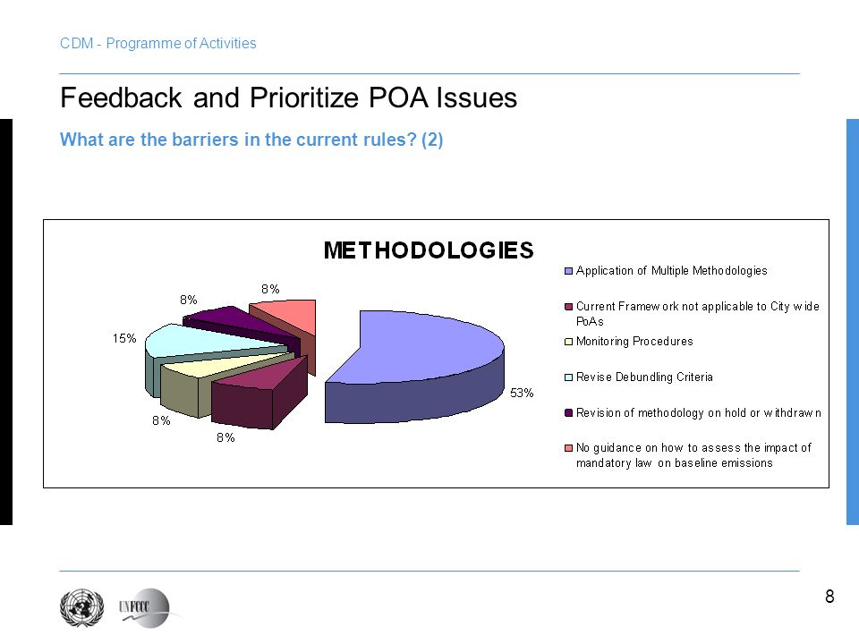 Feedback and Prioritize POA Issues What are the barriers in the current rules? (2) 8