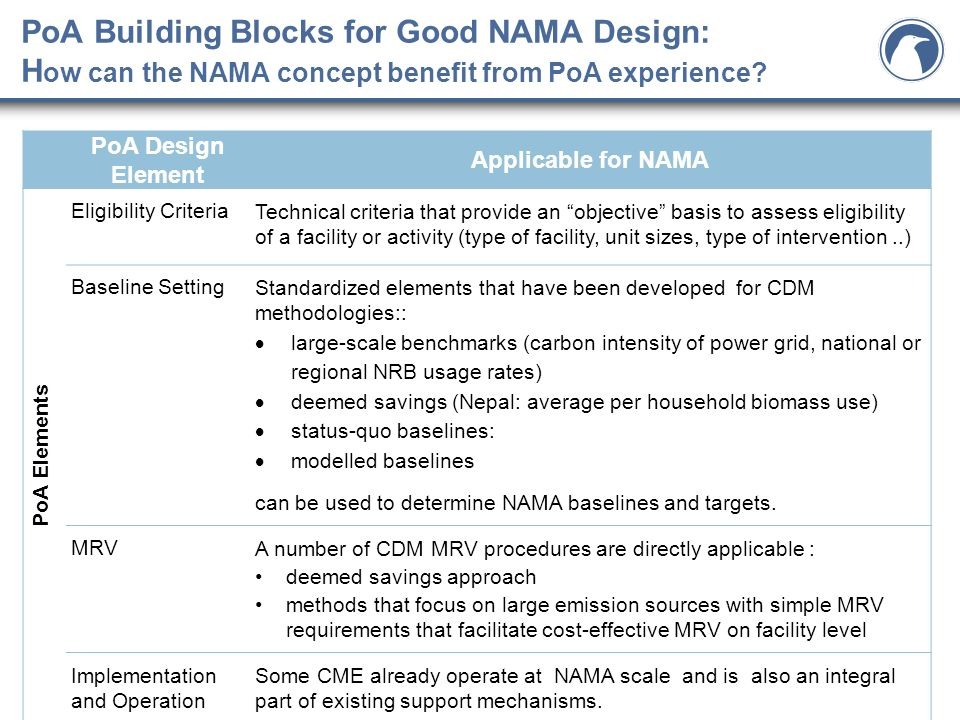 PoA Building Blocks for Good NAMA Design: H ow can the NAMA concept benefit from PoA experience.