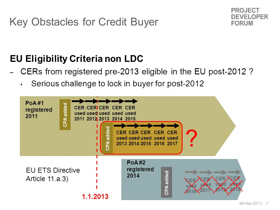 9th May 2011 | 7 Key Obstacles for Credit Buyer EU Eligibility Criteria non LDC – CERs from registered pre-2013 eligible in the EU post-2012 ? Serious