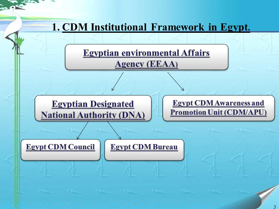 3 1.CDM Institutional Framework in Egypt.